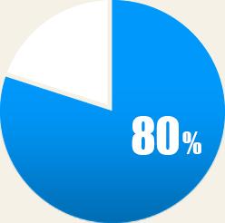 80%以上